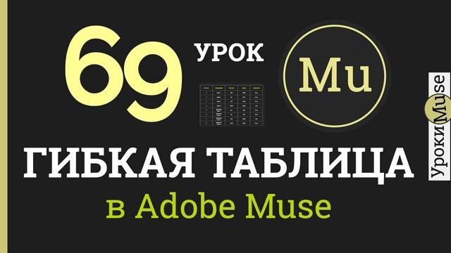 Гибкая таблица для сайта в Adobe Muse